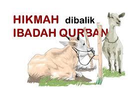 LATIHAN QURBAN-HARI RAYA IDUL ADHA
